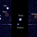Objects surrounding Pluto as recently named by the International Astronomical Union (IAU), taken from BBC Online July 2013